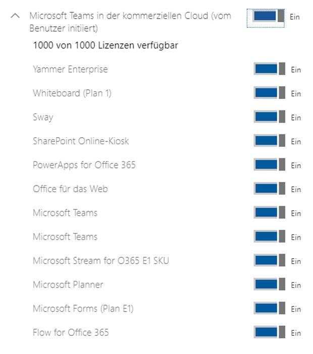 Optionen für Produktlizenzen Microsoft 365