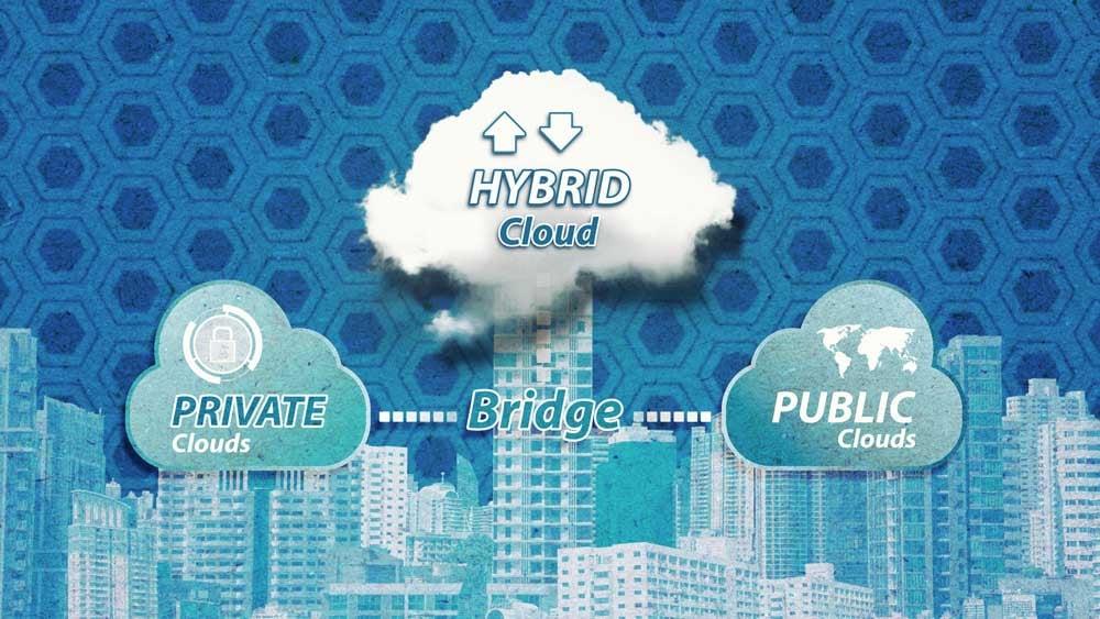 Hybrid IT kombiniert Private Clouds und Public Clouds