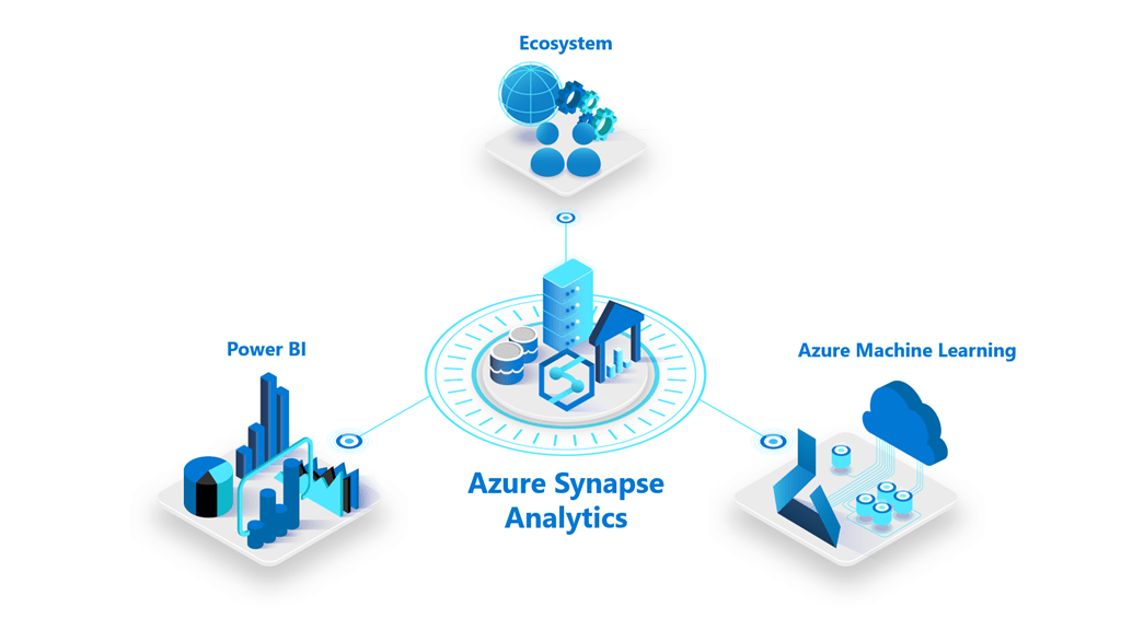 Azure Synaps