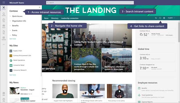 SharePoint Home-Site in Microsoft Teams   © Microsoft