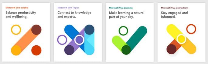 Ein Blick hinter die Kulissen von Microsoft Viva
