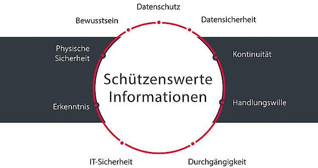 csm_acp_werteschutz_sbg_d9dff13940-1