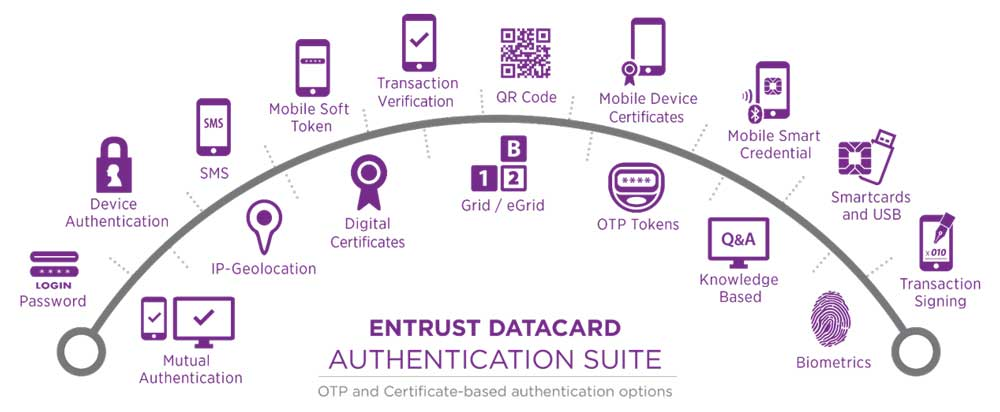 Entrust-Authentikator-Suite_web
