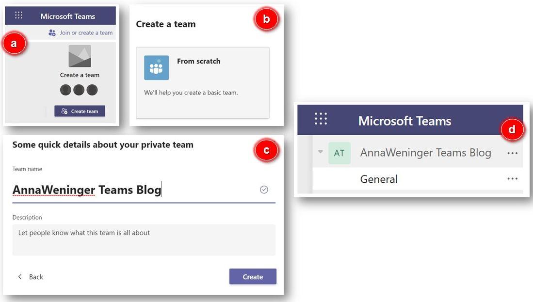 Jedes Team ist de facto eine Microsoft 365-Gruppe mit verknüpften Services