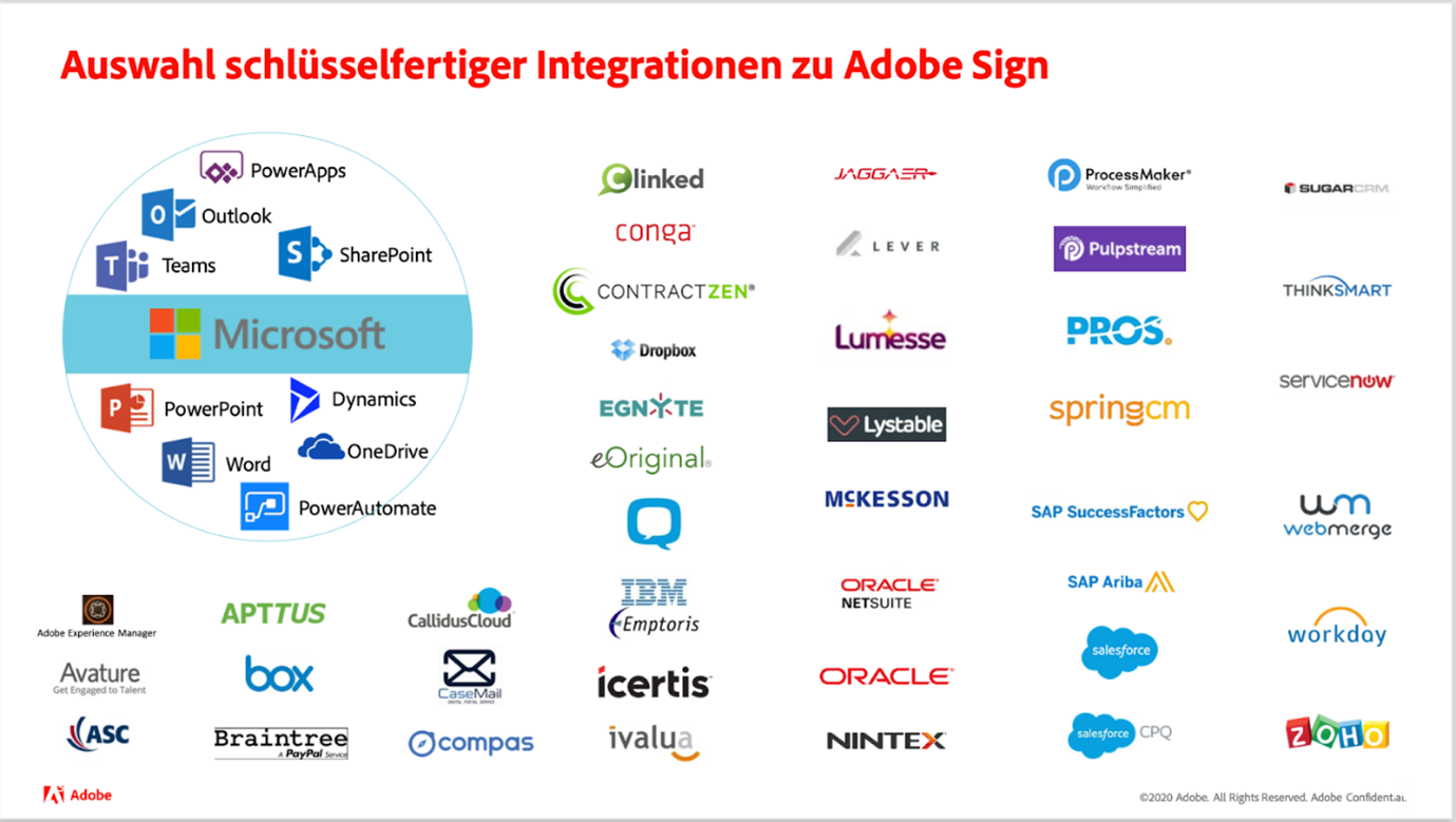 Schlüsselfertige Integrationen zu Adobe Sign