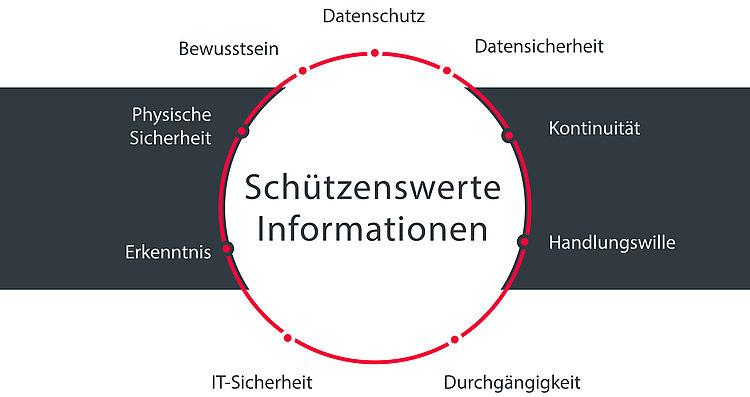 csm_acp_werteschutz_sbg_d9dff13940